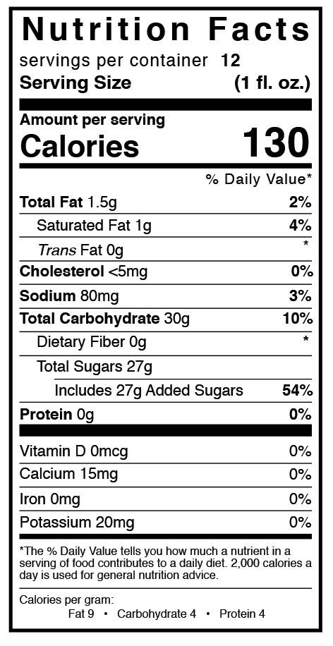 Caramel Sauce Nutrition