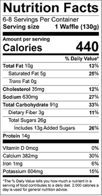 waffle-nutrition.jpg